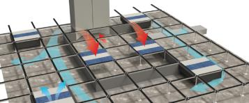Underfloor Air Distribution System Guide - Advantages, Applications, Work Principle & What is Underfloor Cooling System