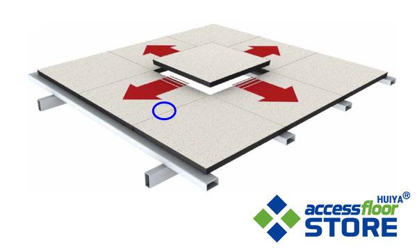 Raised Floor Panels (Access Floor Tiles).jpg